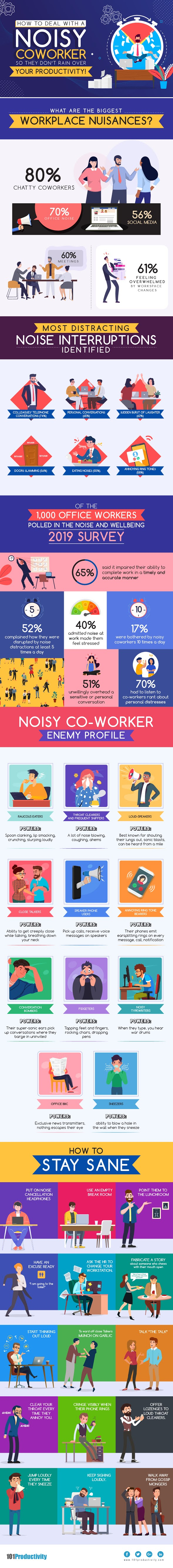 How to Deal with a Noisy Coworker so They Don't Rain Over your Productivity! #infographic #Productivity #infographics #Noisy Coworker
