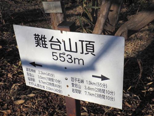 各地点へのコースタイム