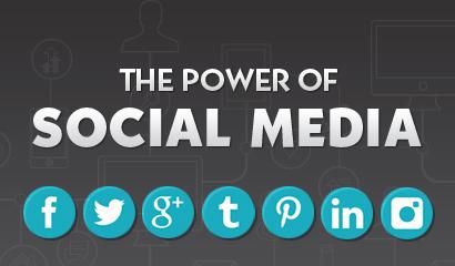Kekuatan Setiap Media Sosial