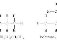 Isomer : Pengertian, Macam-macam, dan Contohnya