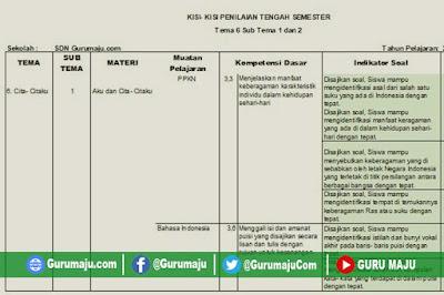 Kisi-Kisi Soal UTS / PTS Kelas 4 Semester 2 K13 Revisi Terbaru