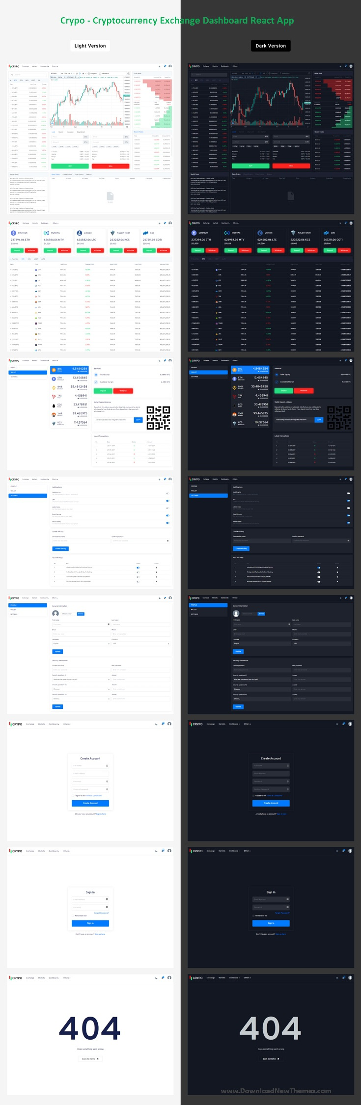 Cryptocurrency Exchange Dashboard React App