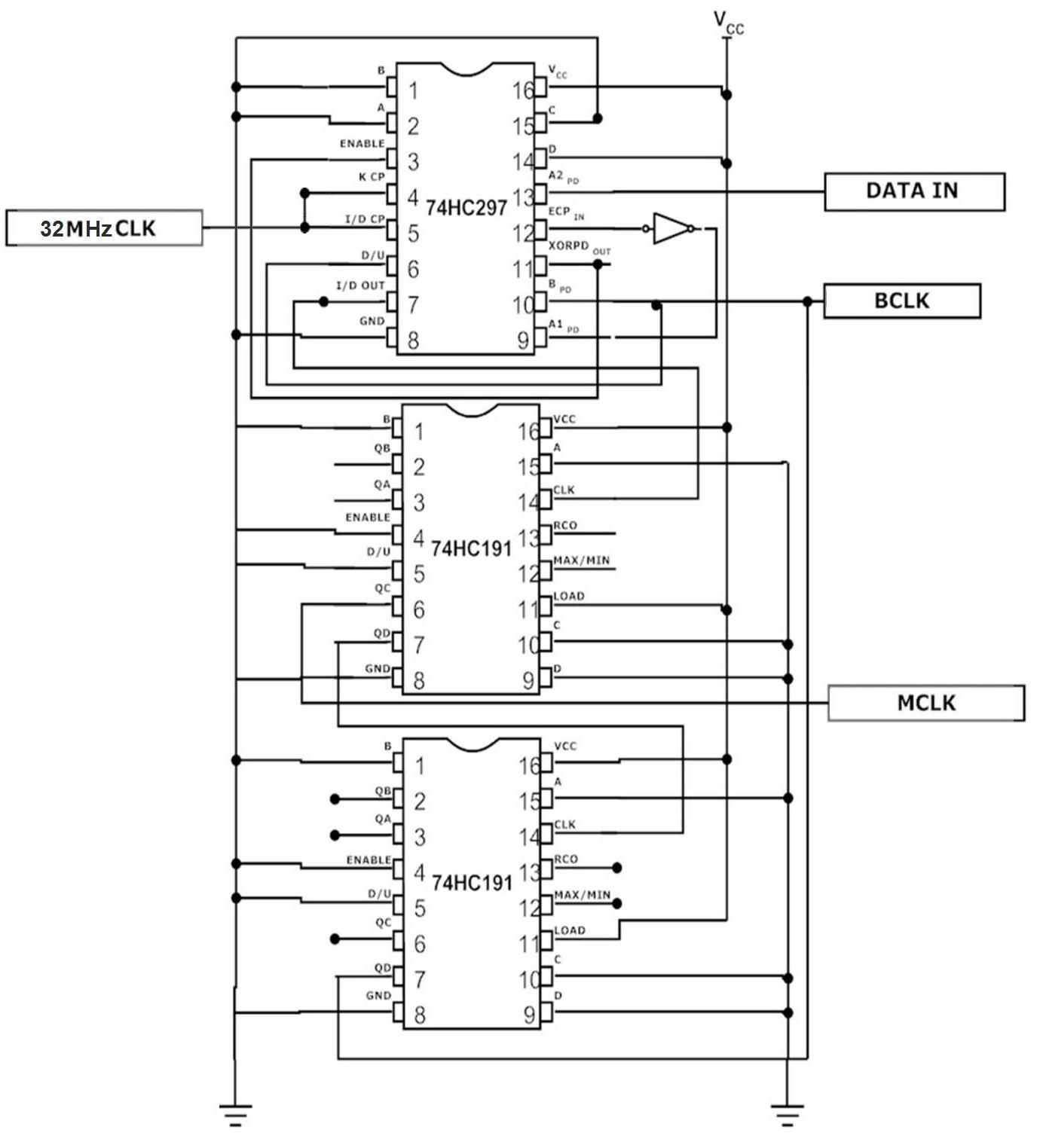 My Projects 16 April A Laser Communication System