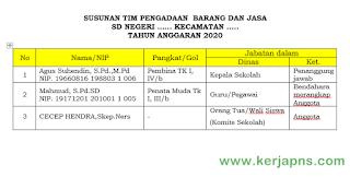 contoh SK kepala sekolah tentan TIM pelaksana PBJ 2020