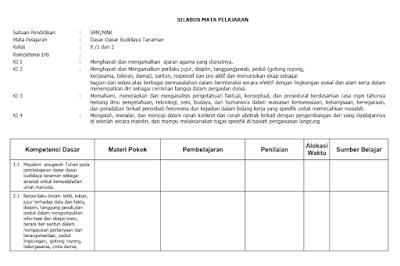 Download Silabus Agribisnis Tanaman Perkebunan (ATP) SMK Kurikulum 2013 Tahun 2018