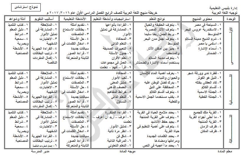 تحليل منهج اللغة العربية للصف الرابع الابتدائي