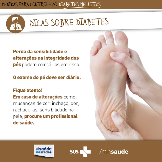 Controle do Diabetes Mellitus