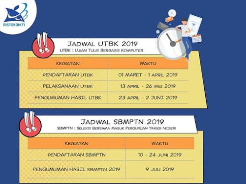 Jadwal dan cara bayar UTBK 2019