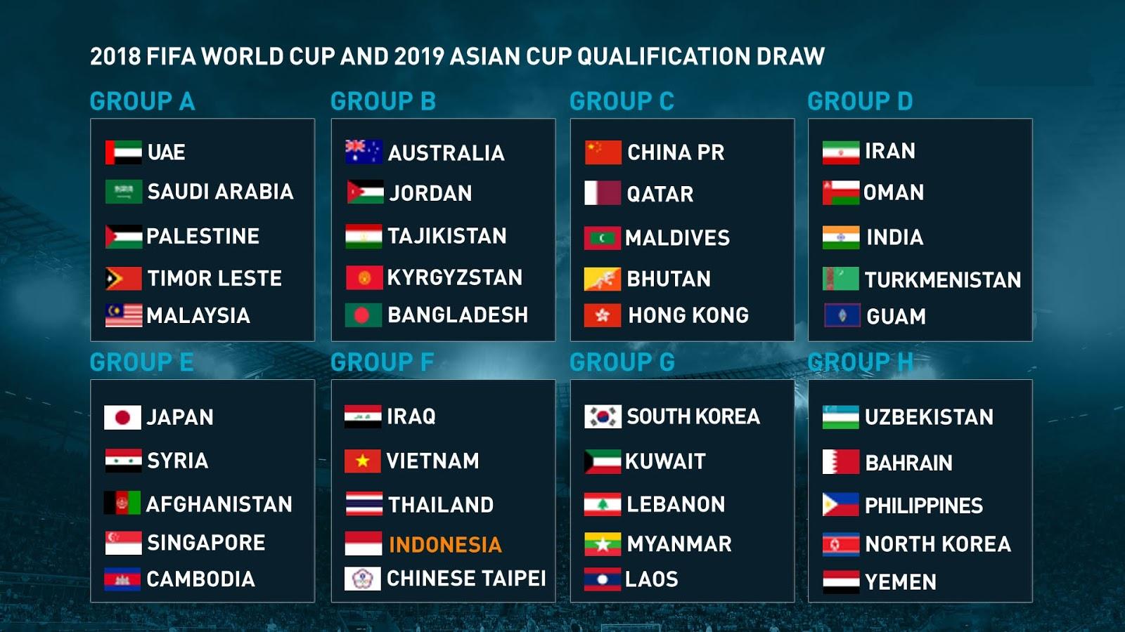 Piala Dunia Jadwal Dan Grup Kualifikasi Piala Dunia 2018 Zona Asia