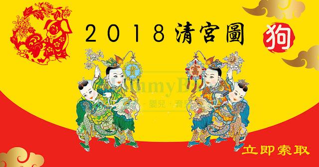 2018年清宮圖|生男生女助狗孕旺旺來!