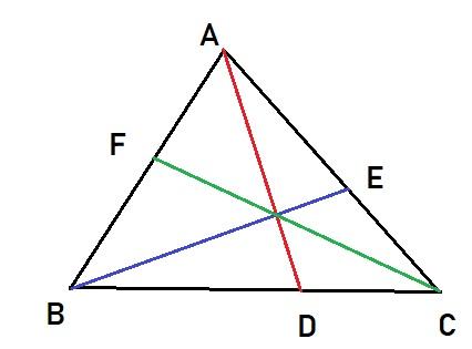 bunyi dalil ceva pada segitiga