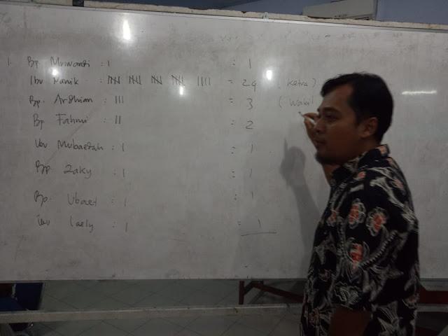 MGMP Bahasa Inggris SMK Pemalang September 2018