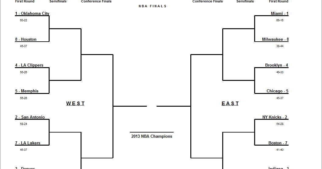 One For The Road: 2013 NBA Playoffs Bracket