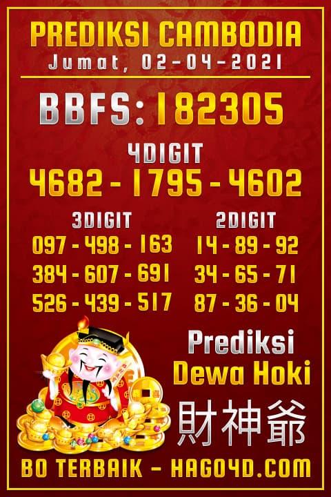Prediksi Dewa Hoki - Selasa, 2 April 2021 - Prediksi Togel Cambodia