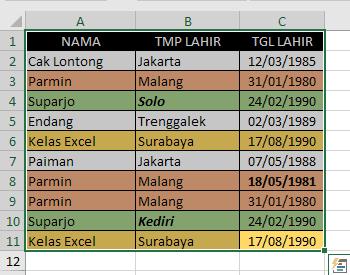 Cara Menghapus Data Ganda Pada Excel 1