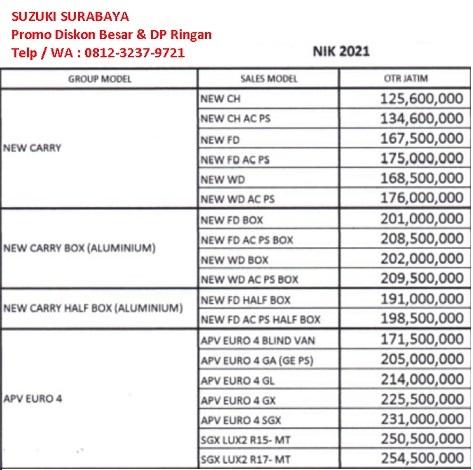 kredit suzuki carry surabaya 2021