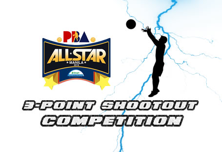 List of Participants & Winner 2016 PBA All-Star 3-Point Shootout Competition
