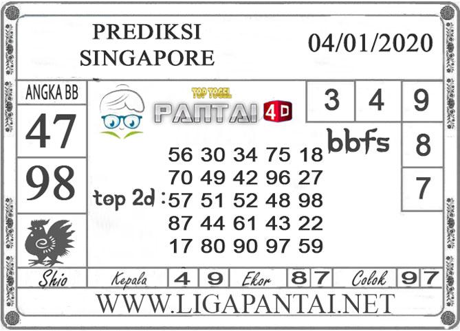 PREDIKSI TOGEL SINGAPORE PANTAI4D 04 JANUARI 2020