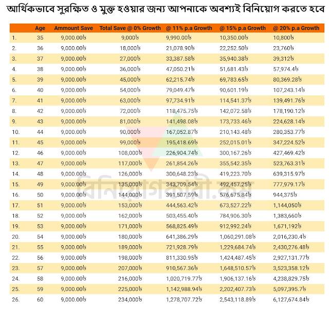 dsebd,bangladesh stock market, analysis software free download,dhaka stock exchange