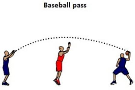 Pengertian Teknik Dasar Baseball Pass Dalam Permainan Bola Basket Dan Cara Melakukannya