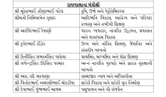 Gujarat New Mantrimandal 2021