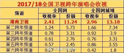 Hunan New Year 2018 Yang Yang