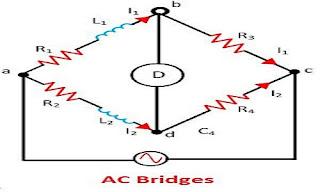 Rangkaian Jembatan AC