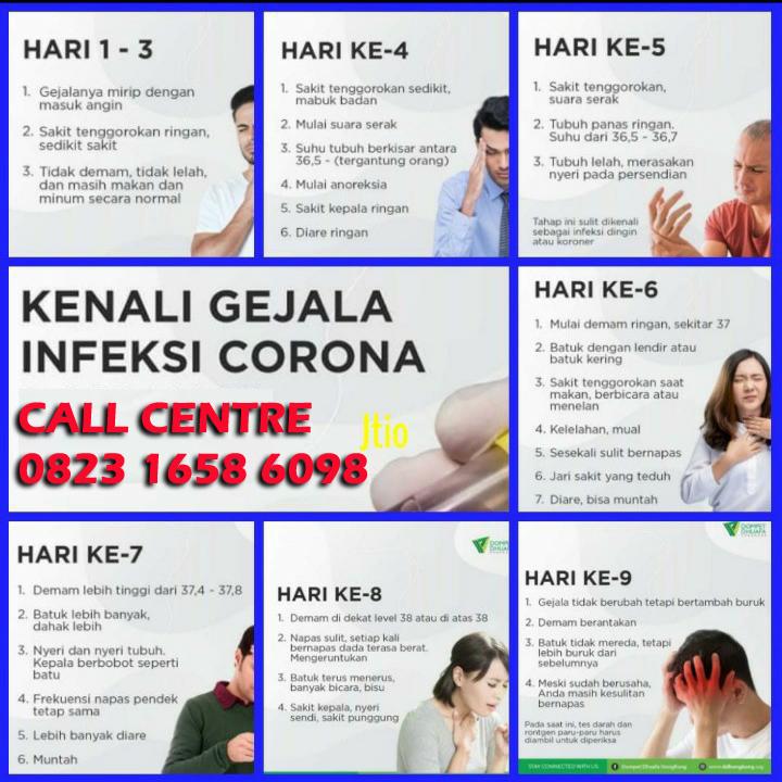 Berikut Ini Cara Pencegahan Penularan Virus Corona Covid-19 - Obat ...