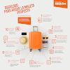 easyJet presenta el decálogo para hacer la maleta perfecta estas vacaciones
