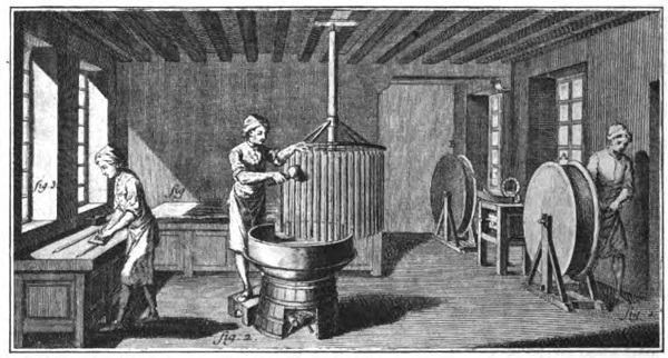 making candles 1749