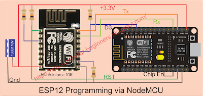 ESP12 Programming