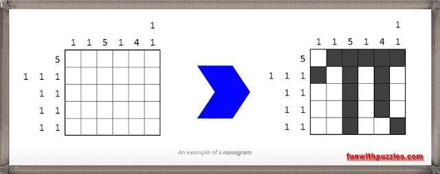 Example of Nonogram Logic Puzzle