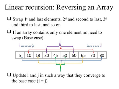 Fastest way to reverse array in place in Java