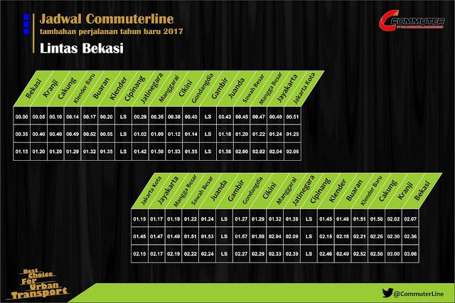 Jadwal Malam Tahun Baru KRL Bekasi-Jakarta 31 Desember 2016