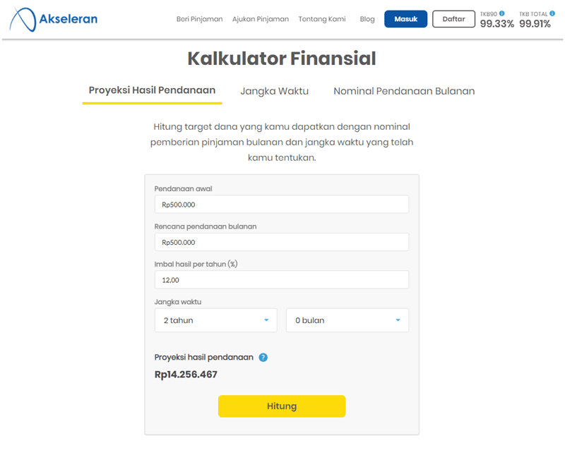 kalkulator finansial akseleran