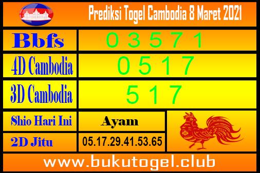Prediksi Cambodia Senin 8 Maret 2021