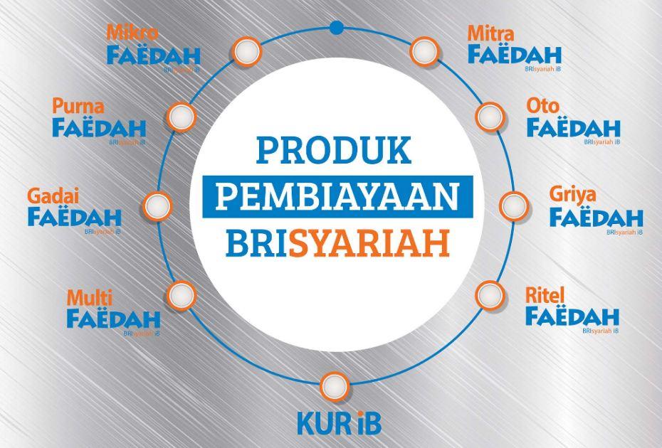 Syarat Pinjaman Mikro iB BRI Syariah 2019 | Informasi ...