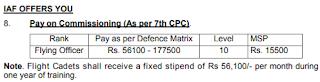 IAF Flying Officer Salary 2020