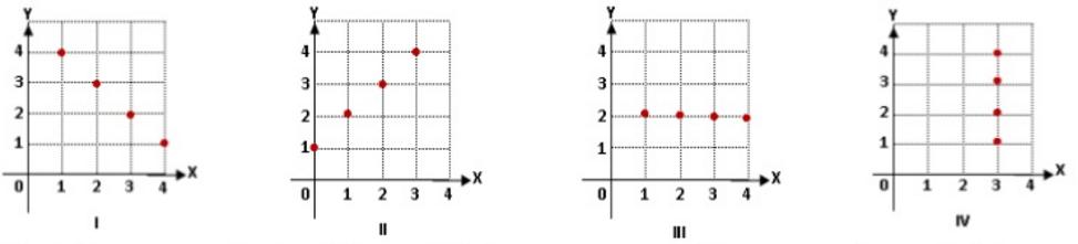 Mathematics terms for junior high school pembahasan soal pemetaan tunjukkan diagram cartesius dibawah ini yang merupakan pemetaan ccuart Images