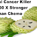 A Plant That Destroys Cancer Cells And 10,000 Times Stronger Than Chemotherapy.