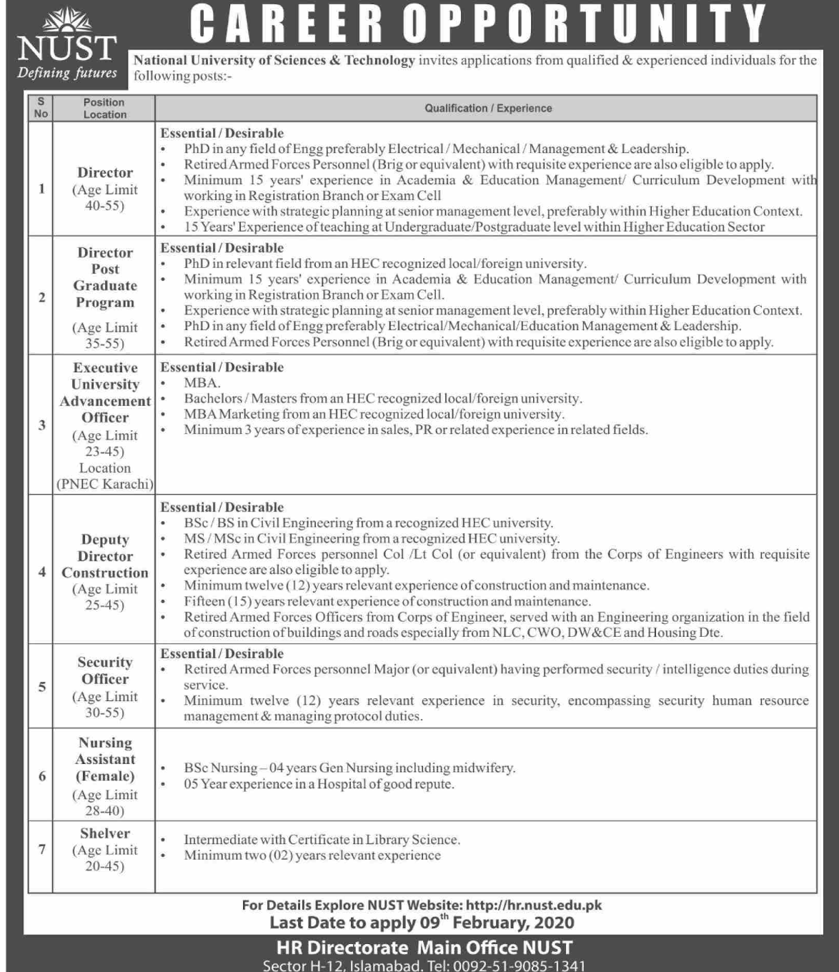 Jobs in National University of Sciences and Technology 2020