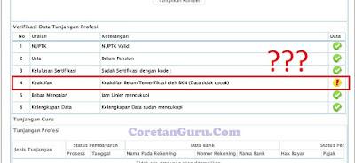 Di Info GTK Keaktifan Belum Terverifikasi Oleh BKN