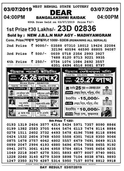 dhankesari lottery, dhankesari todays result, dhan kesari lottery, dhankesari 4pm result, dhankesari day result, today's result 4pm, dear lottery result
