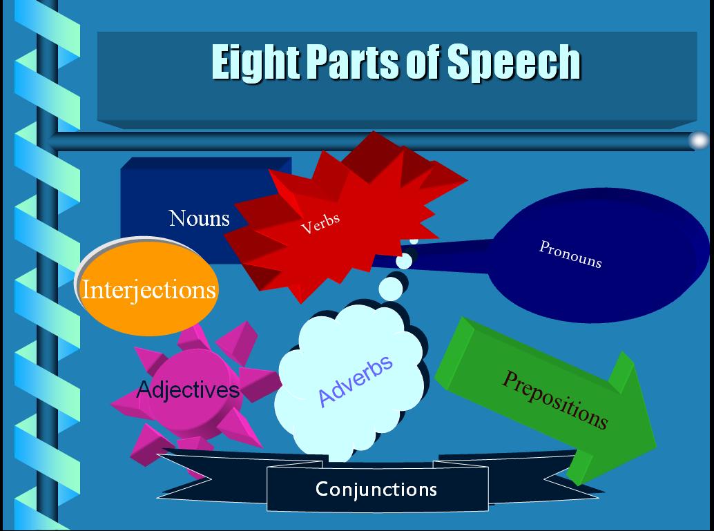 parts of speech - 960×720