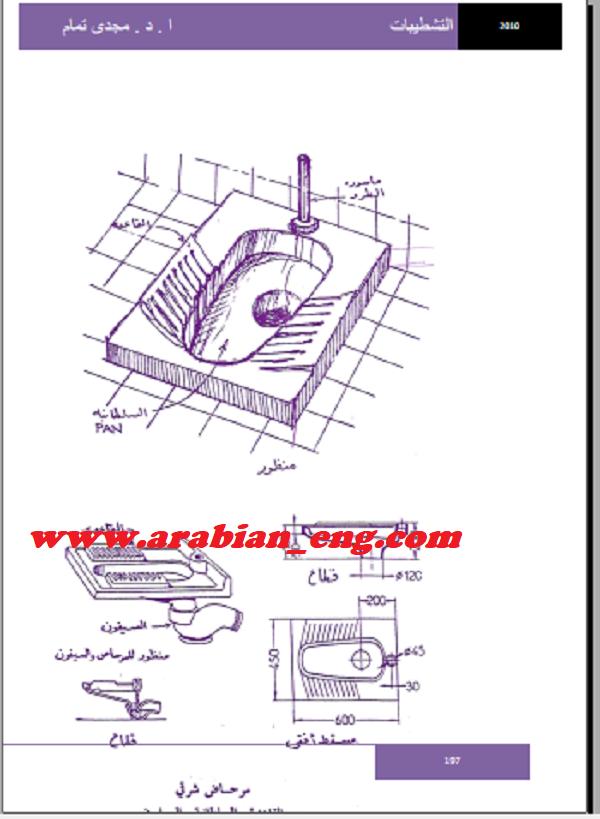 كتاب الدخاخني pdf