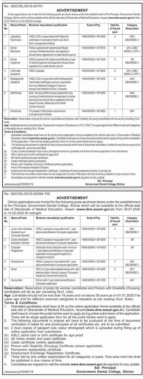 Government Dental College Silchar Recruitment