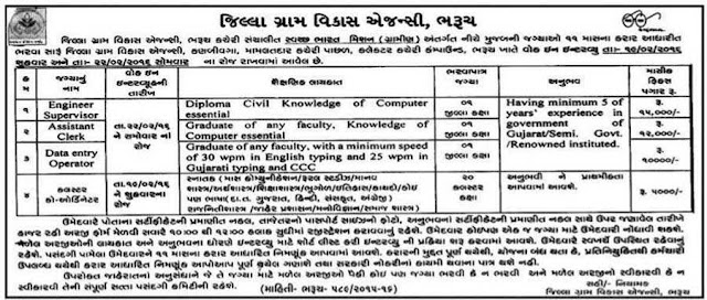 District Rural Development Agency Bharuch Recruitment 2016