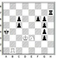 Estudio artístico de ajedrez de José Raúl Capablanca, Lasker's Chess Magazine, 1908