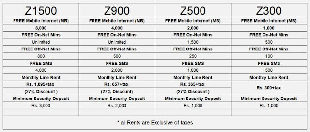 Discount on Zong Postpaid Packages