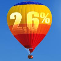 2,6% na Koncie Mocno Oszczędnościowym w Alior Banku